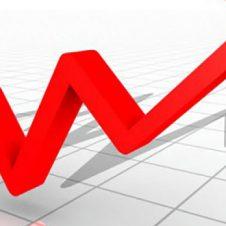 Inflazione, l'Istat conferma la stima preliminare: ad aprile sale all'1,1%. Decelera per i beni (da +1,3% a +0,9%) ed accelera per i servizi (da +0,7% a +1,3%)