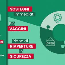 """""""Sostegni – Vaccini – Riaperture"""", al via  la campagna social di Confesercenti: """"Politica fallimentare, subito una svolta o le nostre imprese non ce la faranno"""". Aderisci anche tu"""